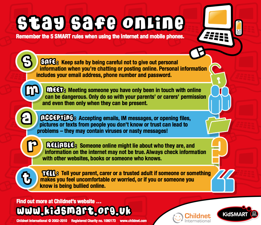 Online Safety – Balfour Junior Academy